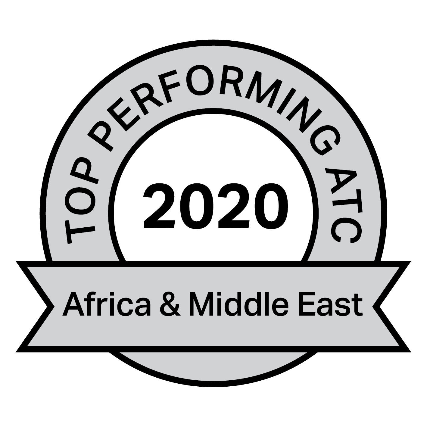 iata 2020 top performer